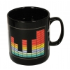 TeaQualizer Mug